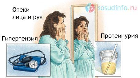 симптоми гестозу