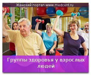 Групи здоров`я у дорослих людей