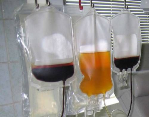компоненти крові