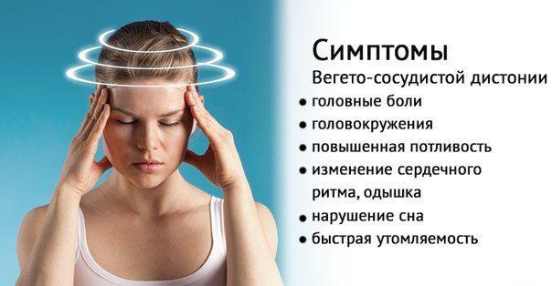 симптоми ВСД