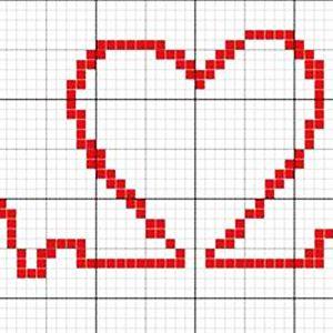 Кардіограма серця здорової людини