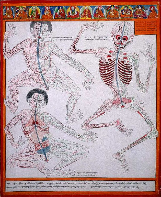 Кровопускання в тибетській медицині