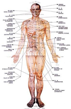 Лікування через біологічно активні точки