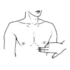 Пальпація серця, верхівковий і серцевий поштовх: визначення, норма і патологія