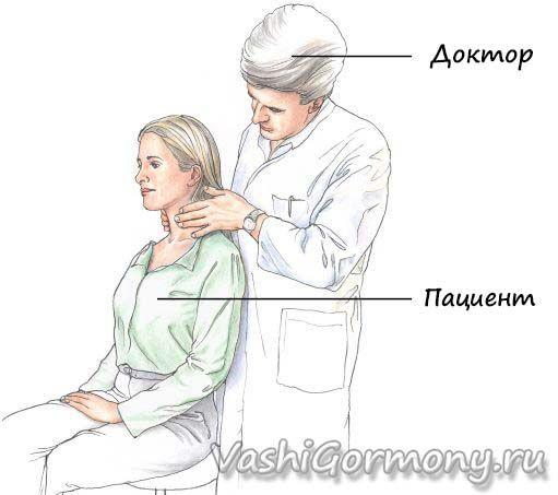Картинка - пальпація щитовидної залози