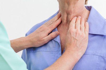Методики визначення збільшення щитовидної залози