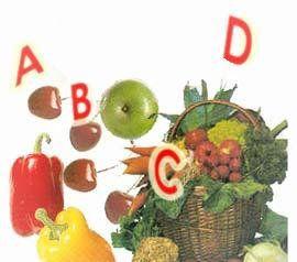 Вітаміни в нашому житті.