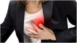 Порушення в роботі серця